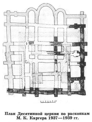 Десятинная церковь в Киеве, План по раскопкам Каргера