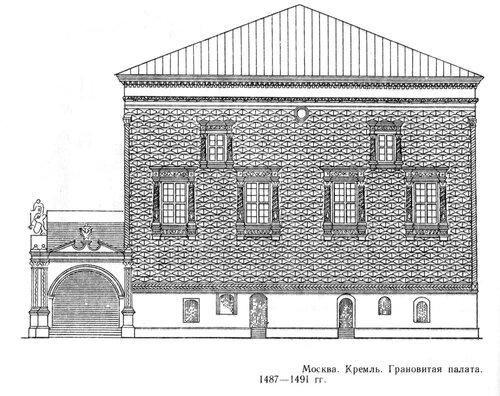Грановитая палата в Московском кремле, фасад