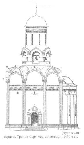 Духовская церковь Троице-Сергиева монастыря, фасад