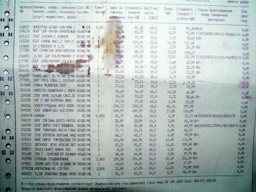 Счёт-фактура из магазина Metro