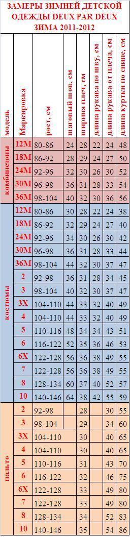 таблица размеров deux par deux