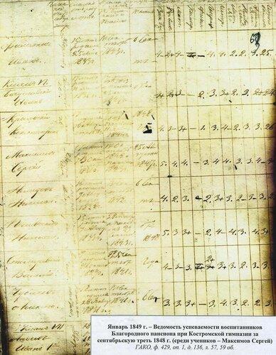 ГАКО, ф.-429, оп.1, д. 136, л. 63