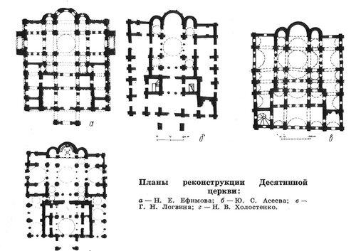 Десятинная церковь в Киеве, планы реконструкций разных исследователей