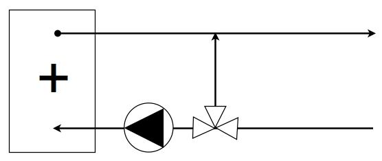 обвязки водяного