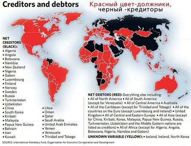 должники и кредиторы