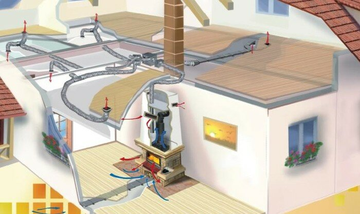 ...рекуператор дымохода; - вентилятор центробежный высокотемпературный...