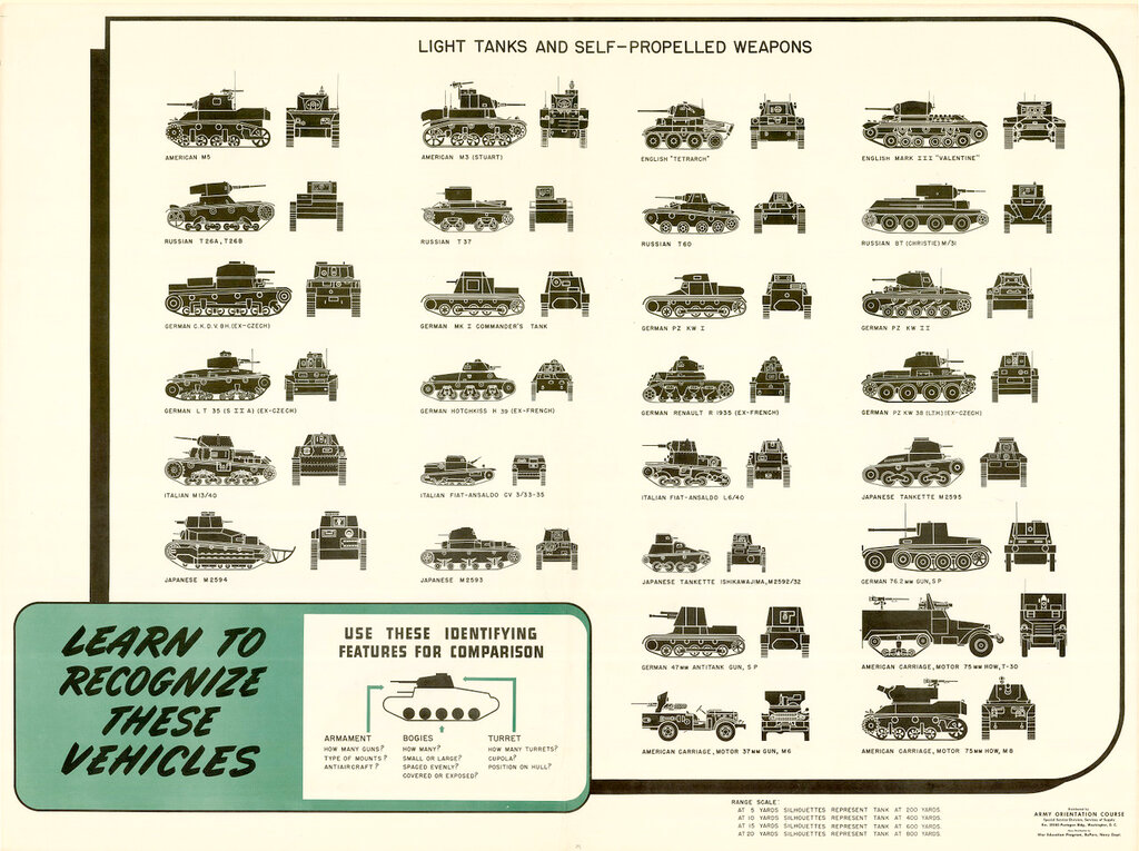 Learn to recognize these vehicles - light tanks and self-propelled weapons.