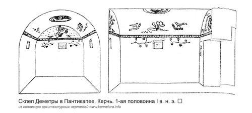 Склеп Деметры в Пантикапее, разрезы