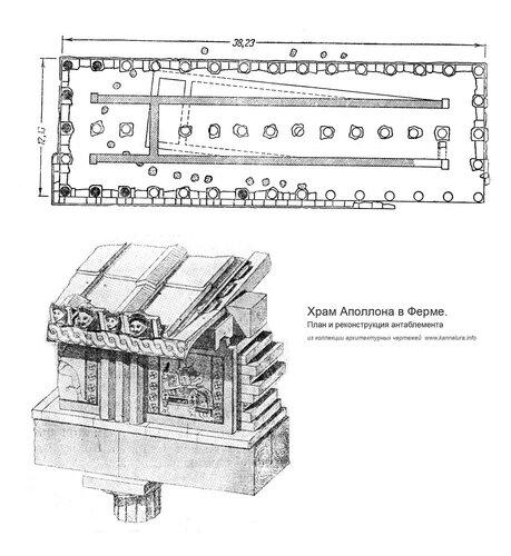 Храм Аполлона в Ферме, план и реконструкция антаблемента