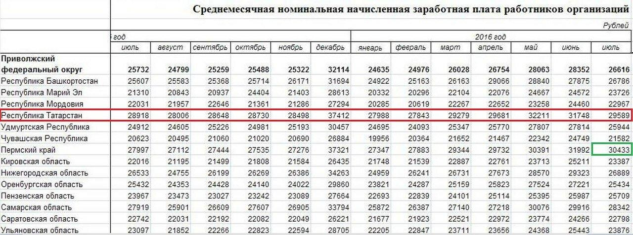 Выписка из Кодекса РФ об административных нарушениях от