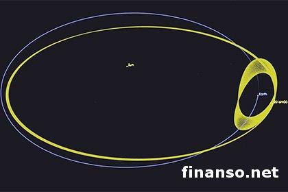 Ученые обнаружили новый квазиспутник Земли
