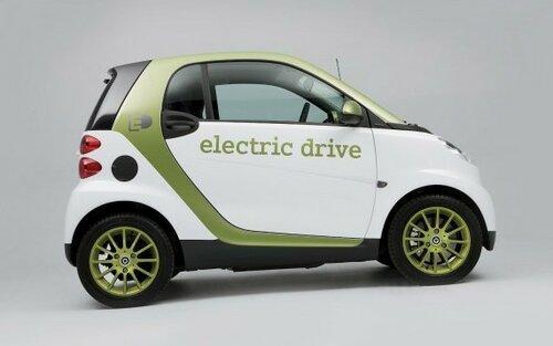 Cамый экологичный автомобиль 2015 года