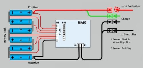 Помогите разобраться с непонятной работой BMS