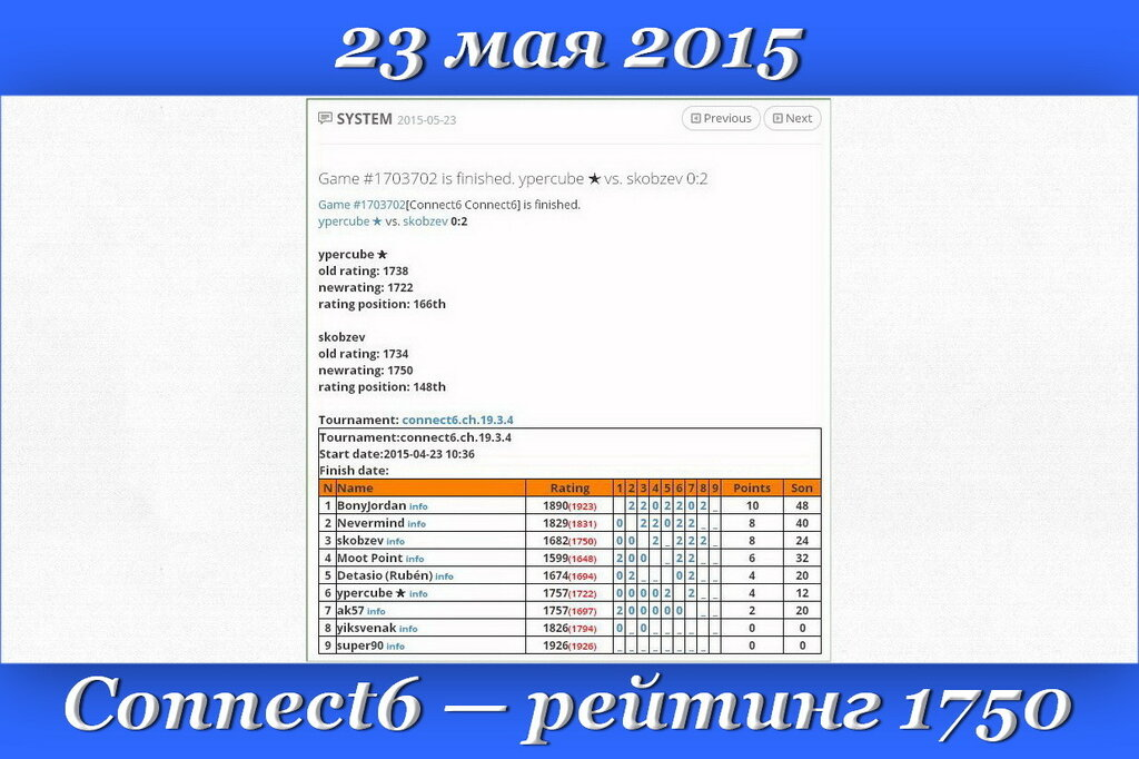 2015-05-23 Connect6 ypercube рейтинг 1750.JPG