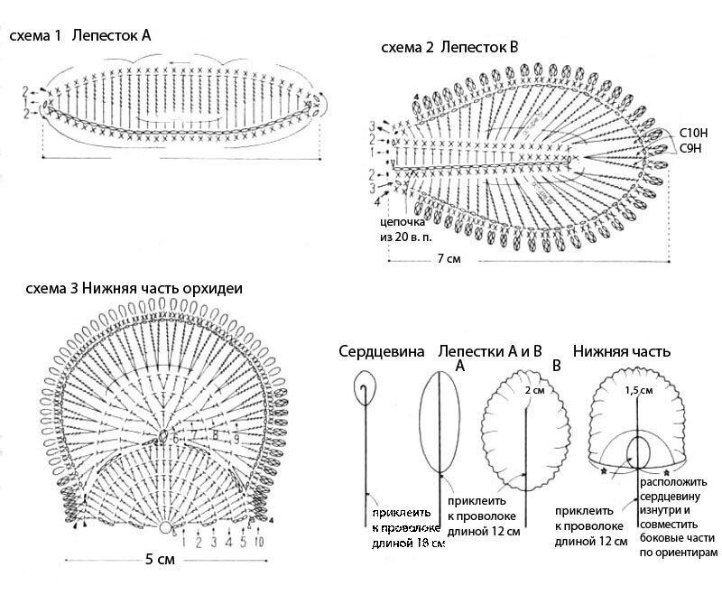 Схема вязания крючком цветка-