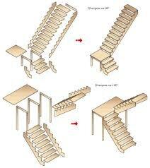 Лестница на мансарду своими руками схема2.