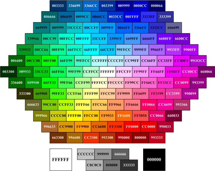 Коды красок