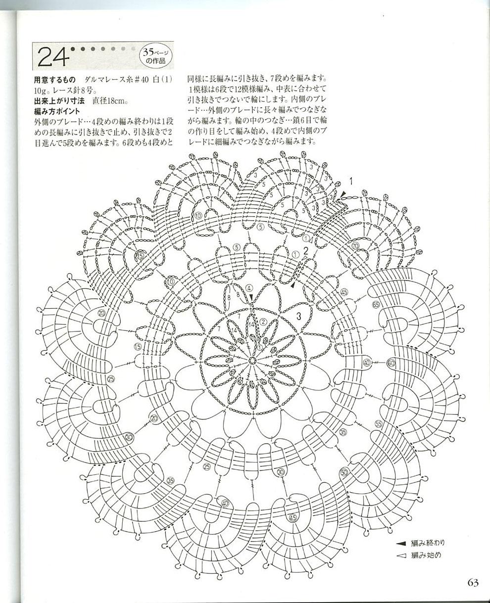 Схема вязания маленьких салфеток крючком и схемы к ним 408