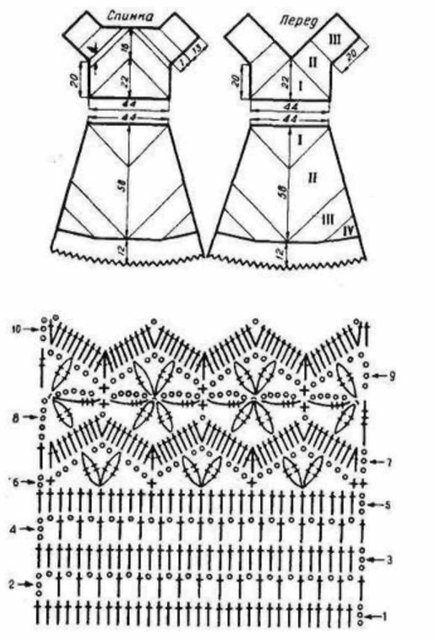 Вязание крючком, вязание спицами, схемы вязания - летнее платье.