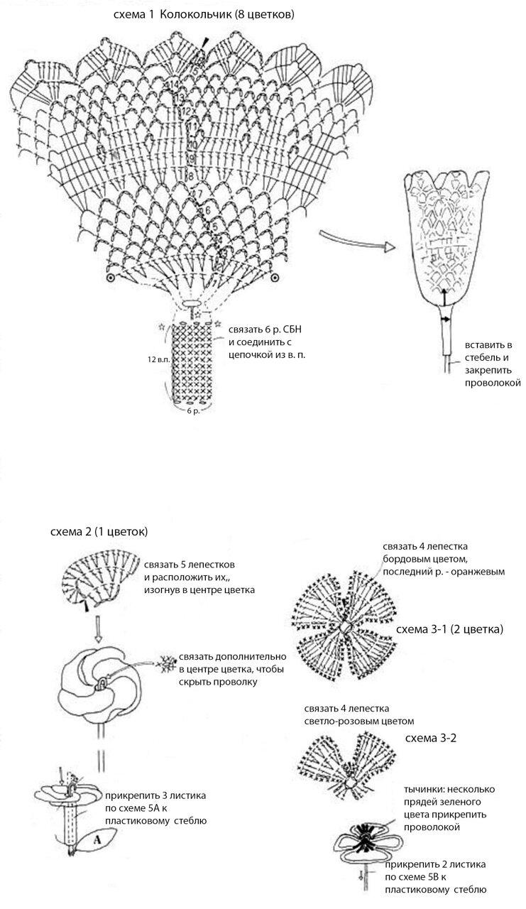 схема цветы вязанные крючком