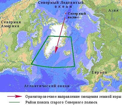 Для точки полюса широтная составляющая силового воздействия при ударе метеорита, поворачивающая кору Земли вокруг все...