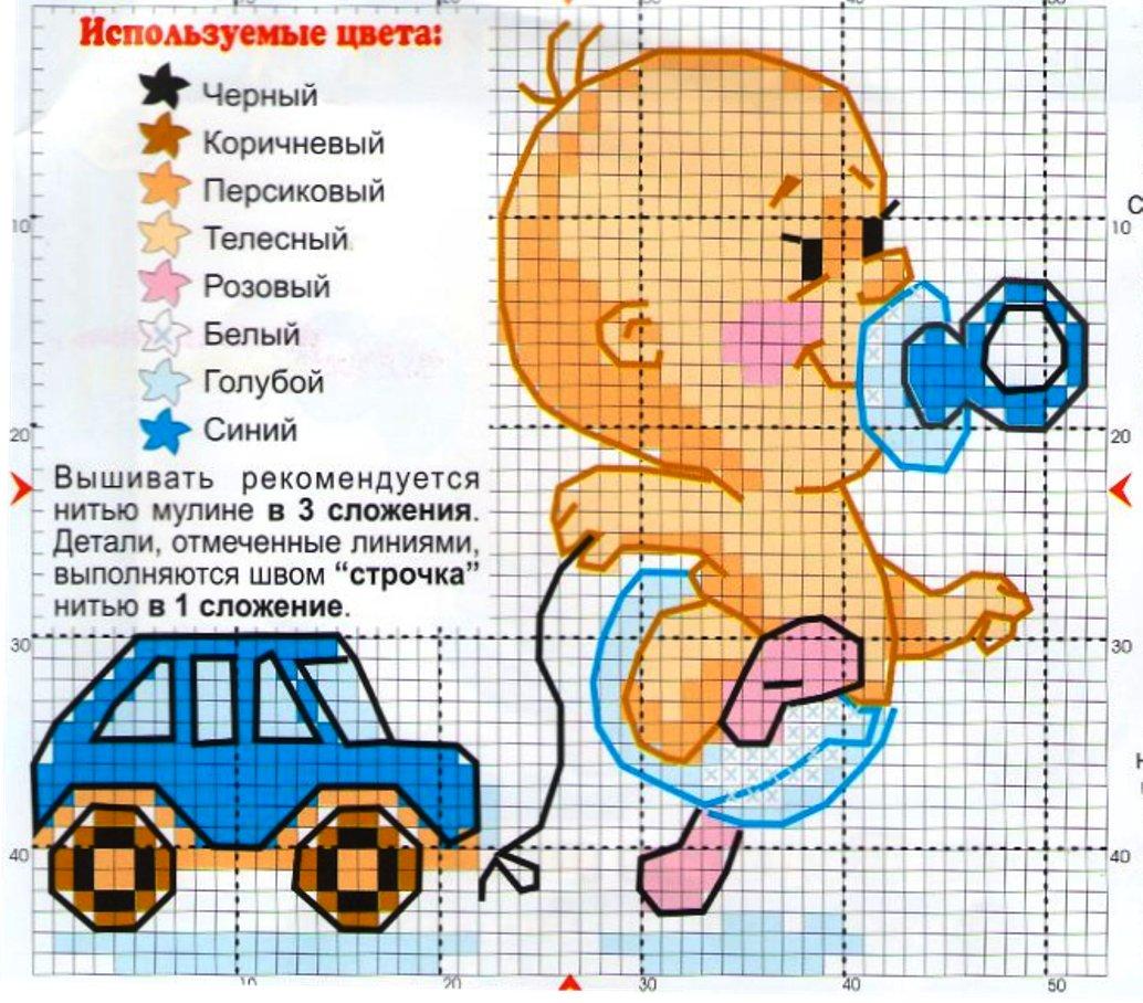 Схема для вышивки крестом метрика для мальчика