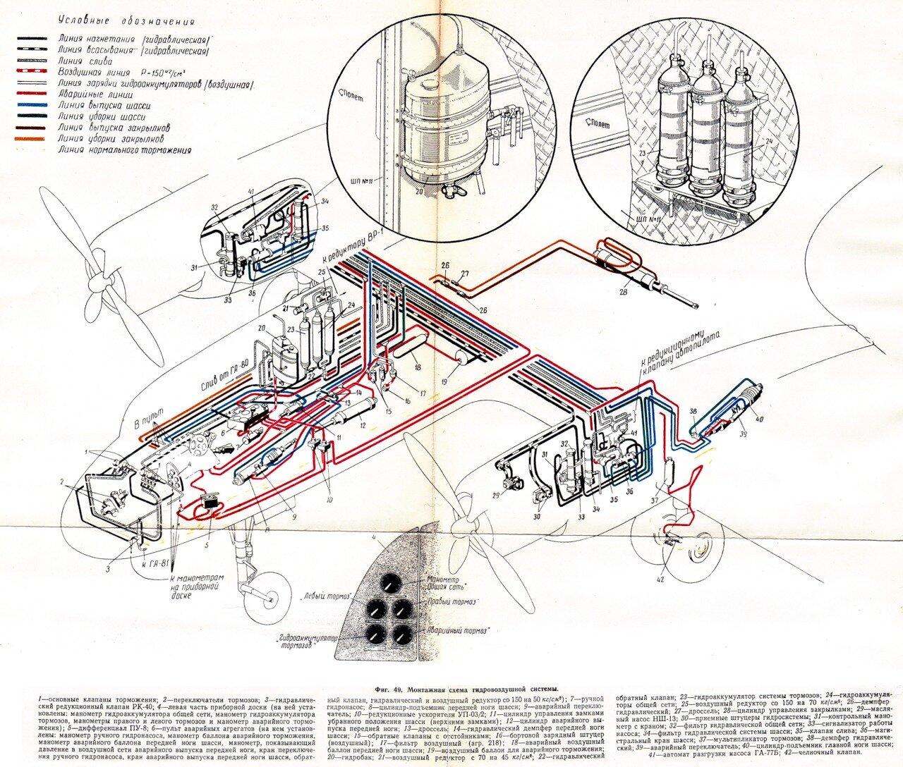 монтажная схема гидровоздушной системы Ил-14