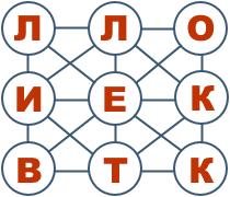 sostavit-slovo-ispolzuya-kazhduyu-bukvu-odin-raz
