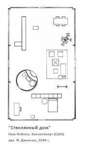 Стеклянный дом, план