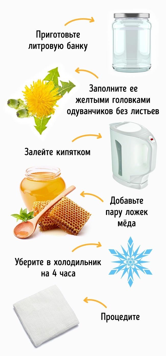 © semihnural  © AllSimpleThings  Пить вместо чая. Аэтот напиток лучше использовать при