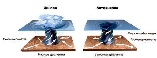 https://img-fotki.yandex.ru/get/59023/51185538.16/0_c4e98_57346480_L.jpg