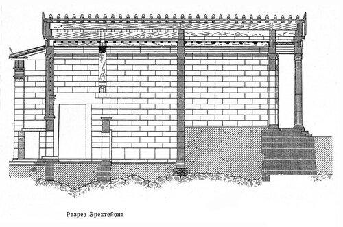 Эрехтейон, Афинский акрополь, разрез