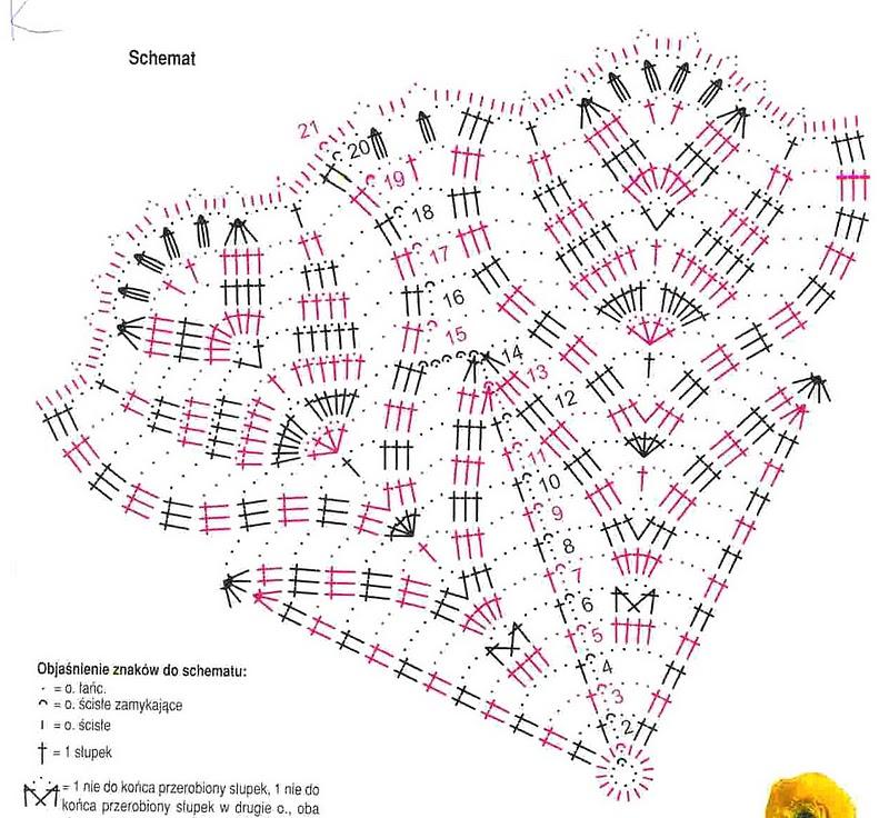 Вязание крючком скатерти схемы и описание бесплатно