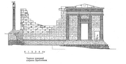 Эрехтейон на Афинском акрополе, северный фасад