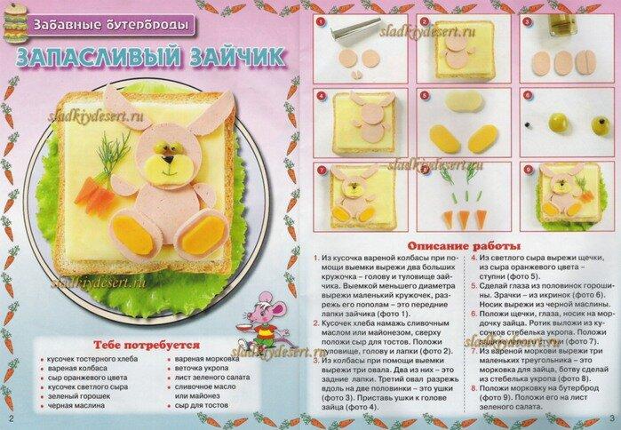 Рецепт бутерброда картинка