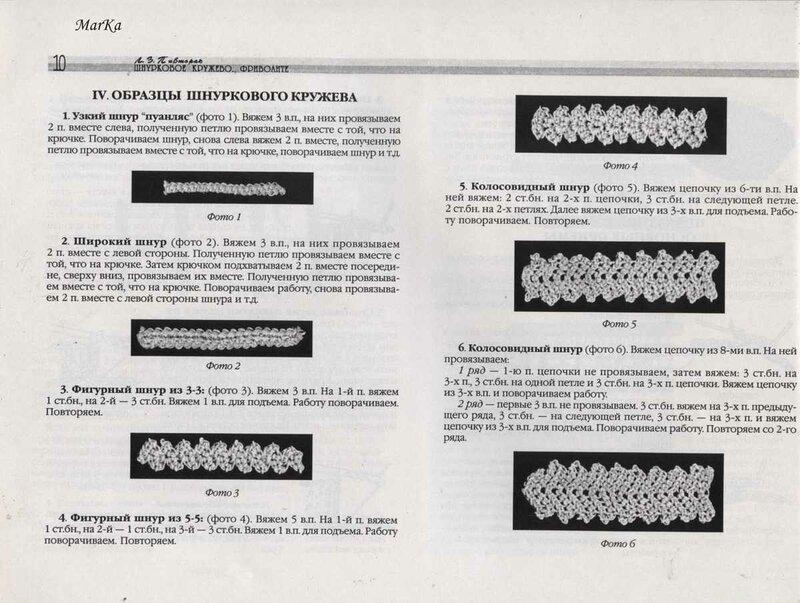 РУМЫНСКОЕ (ШНУРКОВОЕ) КРУЖЕВО... схемы вязания шнуров, элементы и их схемы.  КЛАСС!!! подробно!  Фотографии в альбоме.