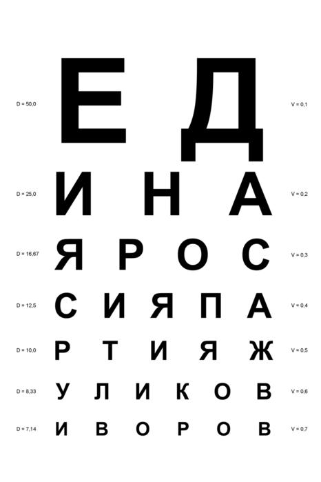 plakati-dlya-proverki-zreniya