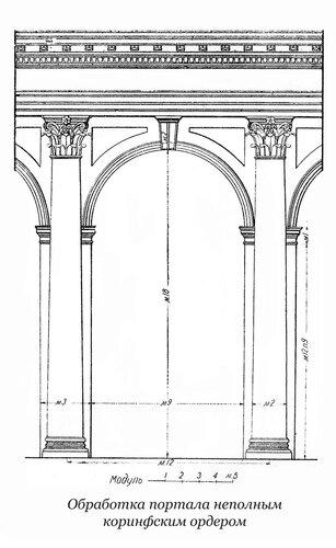 Междуколонное пространство коринфского ордера с аркой по Виньоле, чертеж