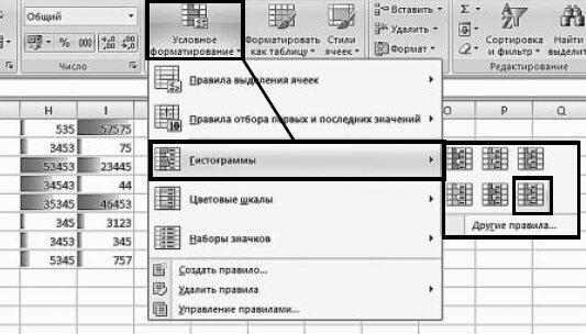 Как форматировать ячейки Excel с использованием гистограммы?