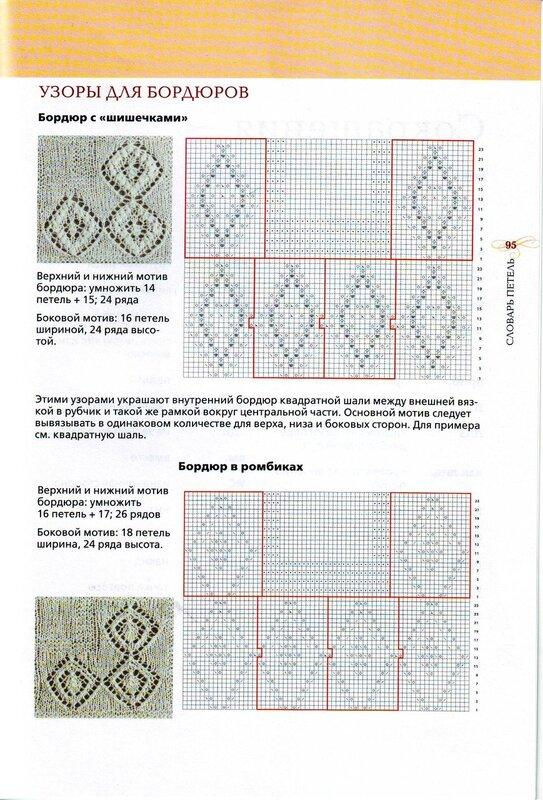 Sapatinhos Croche e Trico 51.  Вяжем шали.  Учимся вязать на спицах.