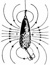 Рыболовная блесна Электрета