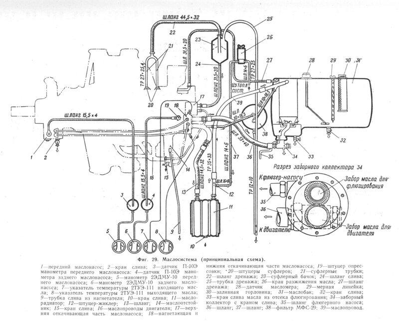 Маслосистема (принципиальная схема)