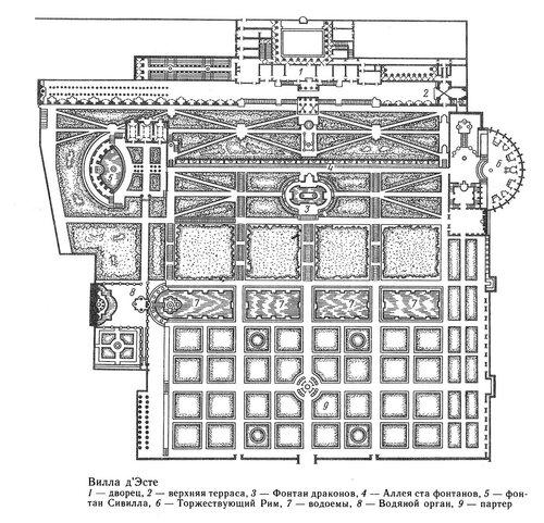 Вилла д'Эсте (Тиволи), план
