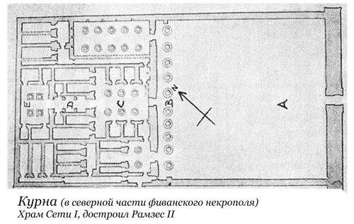 Храм Сети I в Курне, план
