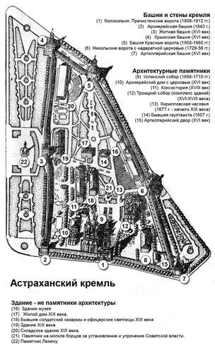 План Астраханского кремля