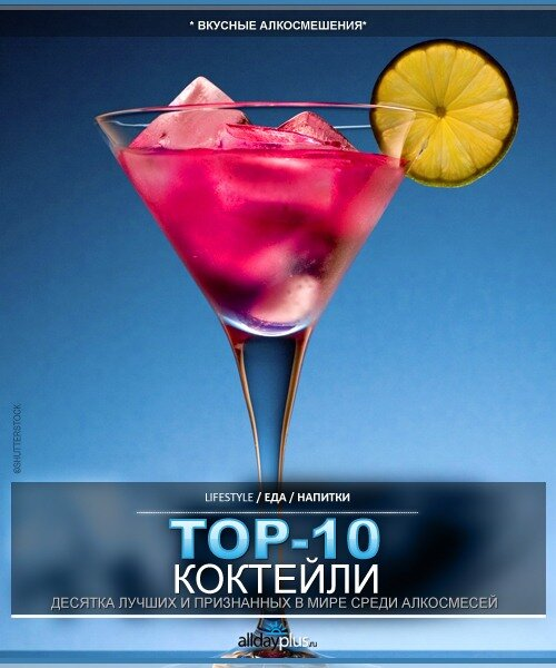 Коктейльная карта Alldayplus. TOP 10 BEST OF THE BEST.
