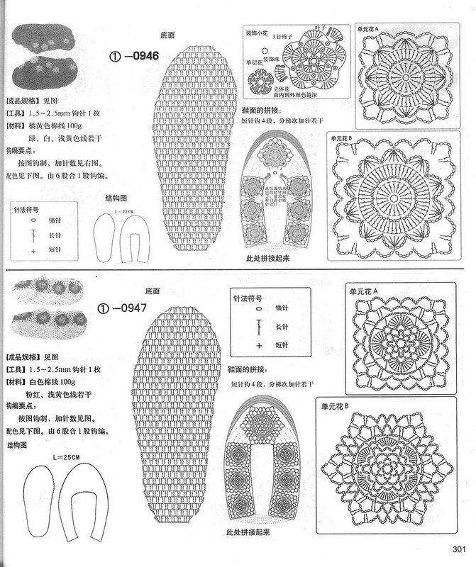Схема вязания чешки крючком 24