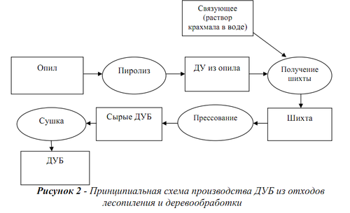 http://img-fotki.yandex.ru/get/5908/esolvik.e/0_6ef82_63eb76d5_L.jpg