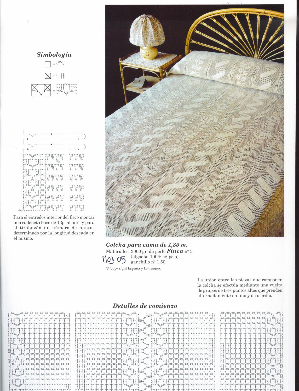 Вязание крючком схемы и описание пледы и покрывала фото