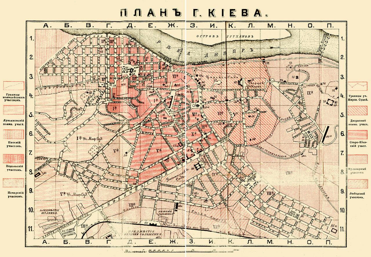 План Киева